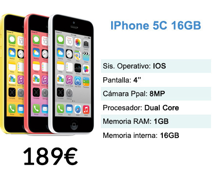 infoparadas_iphone_5c